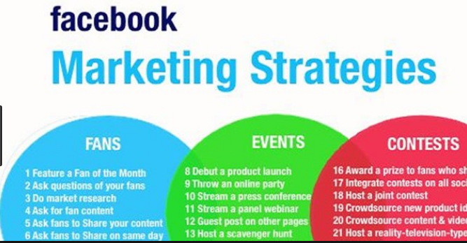 Facebook Marketing strategies | Marketing strategies for small businesses